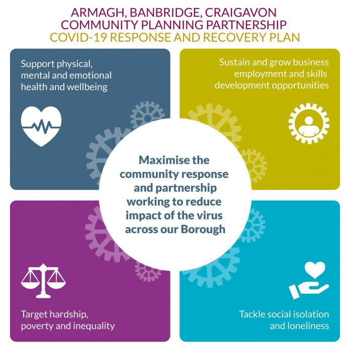 A graphic from ABC Community Planning Partnership on maximise the community response and partnership working to reduce impact of the virus across our Borough