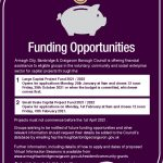 A poster giving details of the funding opportunities available